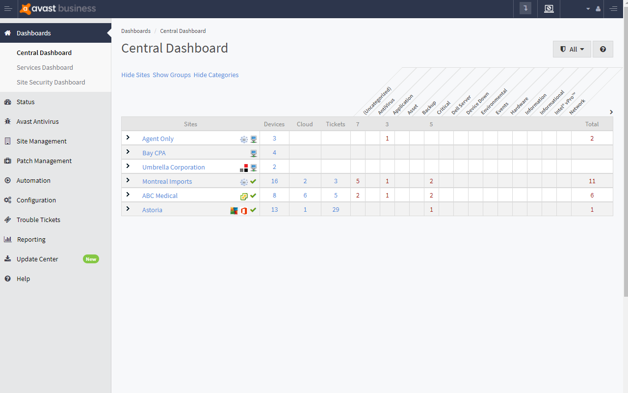 ui-managed-workplace-central-dashboard.png