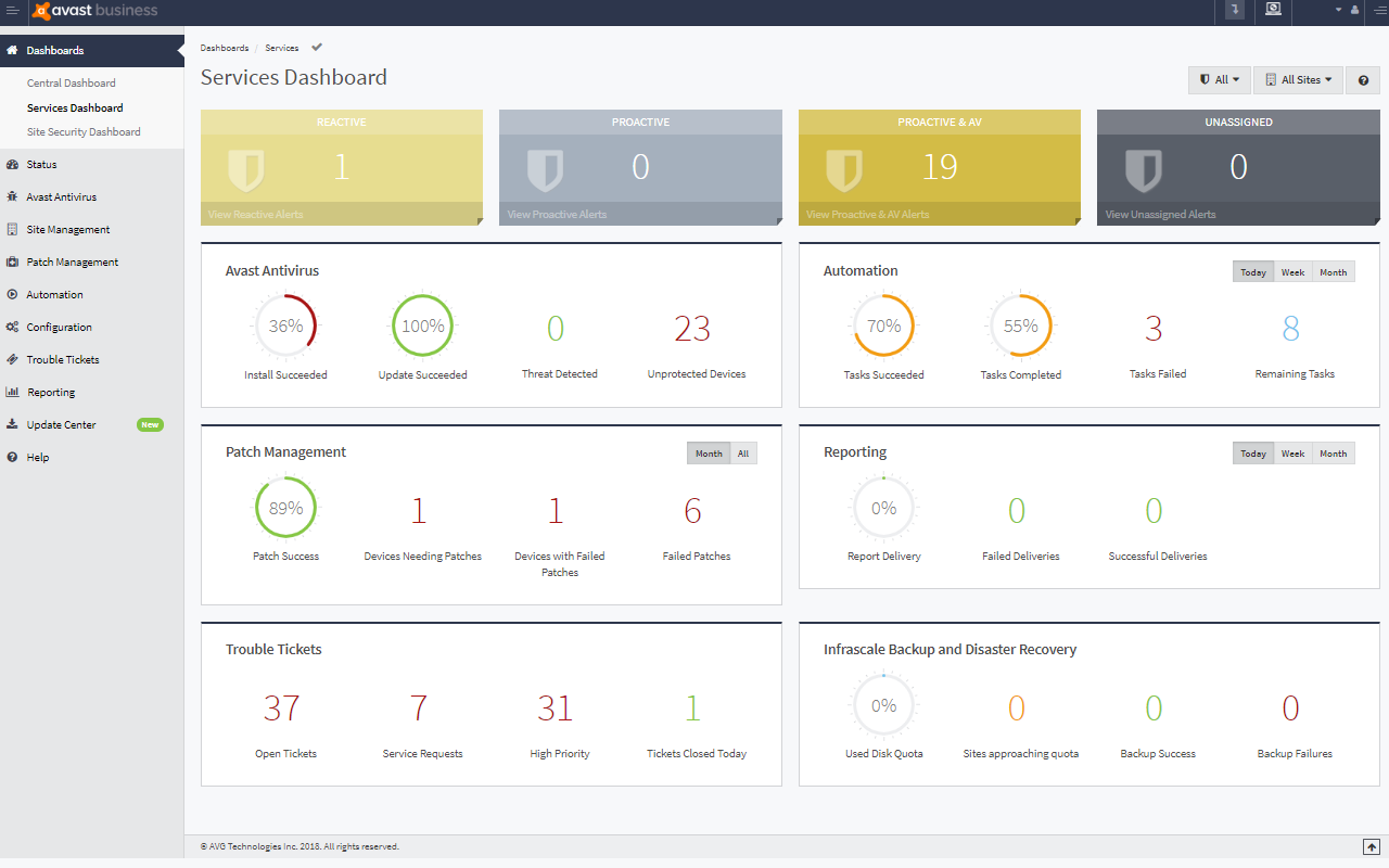 ui-managed-workplace-services-dashboard.png